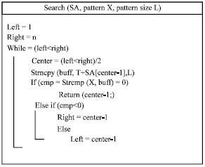 multiple string pattern matching algorithm parallel optimization of string mode matching algorithm