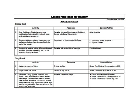 daily lesson plan template for kindergarten kindergarten lesson plan template templates data