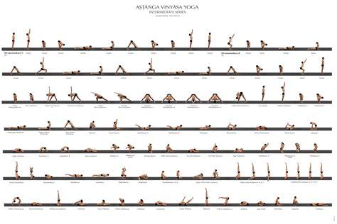 ashtanga yoga the can someone explain what the yoga series are yoga