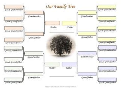 interactive family tree template free interactive family tree invitations ideas