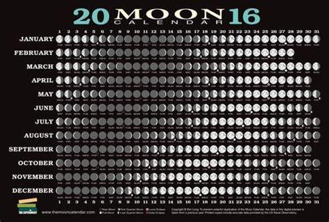 2015 Moon Calendar Moon Phases For September 2015 Calendar Template 2016
