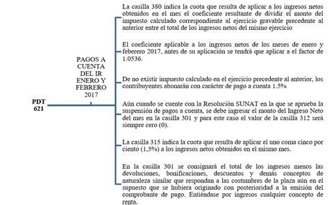 pago a cuenta renta 2016 como calcular coeficiente de pagos a cuenta impuesto a la