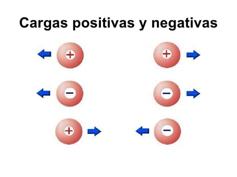 imagenes positivas y negativas electrostatica cg2