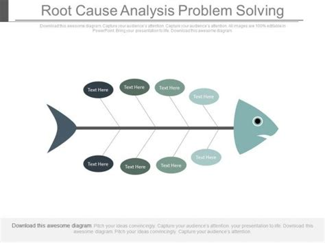 A3 Problem Solving Tool Socarider Whitewater Kayak Root Cause Analysis Ppt Template
