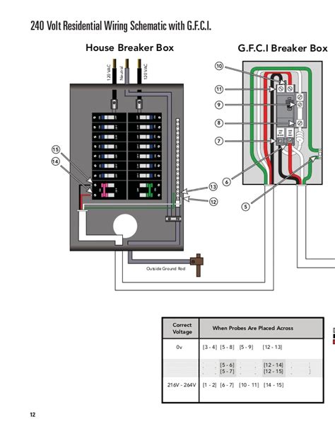 tub breaker wiring wiring diagram with description