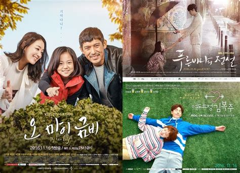 drakorindo oh my geum bi quot the legend of the blue sea quot stays on top of ratings quot oh