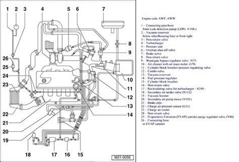 2002 vw jetta engine diagram automotive parts diagram images