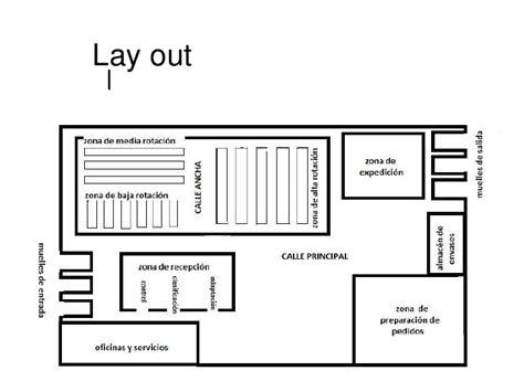 product layout coca cola almacen de productos cocacola