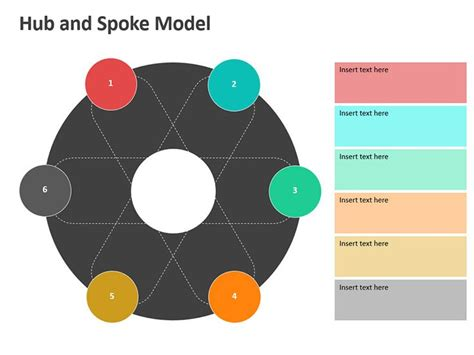 hub and spoke powerpoint template editable powerpoint templates hub spoke model