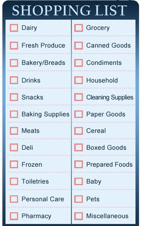 5 shopping list templates formats examples in word excel