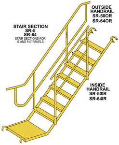 Scaffold Handrail Systems able scaffold components stairs
