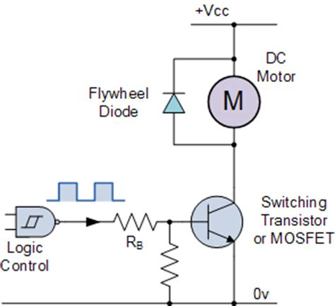 tvs diode dc motor learn the basics of dc motor its various types and how to it