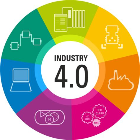 the 20 key technologies of industry 4 0 and smart factories the road to the digital factory of the future the road to the digital factory of the future books industry 4 0 key design principles kingstar