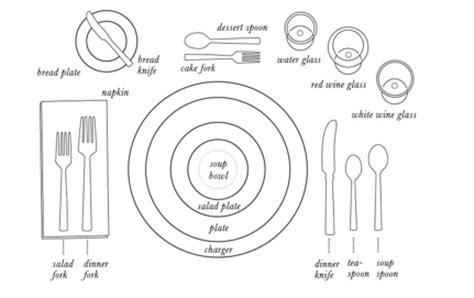 best 25 table setting etiquette ideas on pinterest proper table settings best best 25 proper table setting