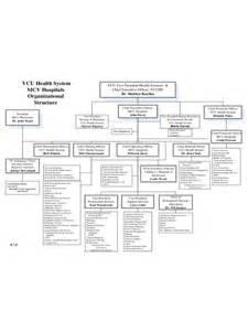 free organizational chart template word organizational chart template 59 free templates in pdf