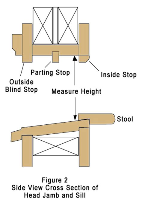 how to measure house windows for replacement how to measure house windows for replacement 28 images how to measure replacement