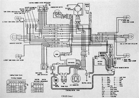 honda motorcycle wiring 125 honda free engine image for