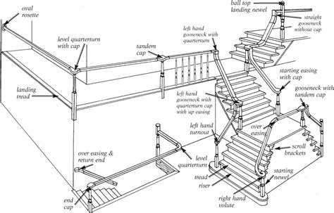 banister parts stair parts guide nustair
