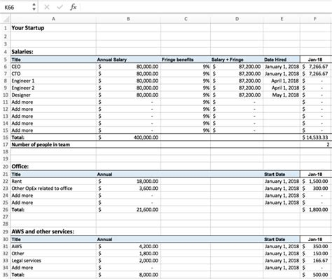 Startup Financial Model Template by Excel For Startups Simple Financial Models And Dashboards