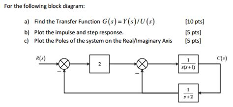 For The Following Block Diagram Find The Transfer