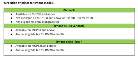iphone 7 now available on maxis zerolution tech arp