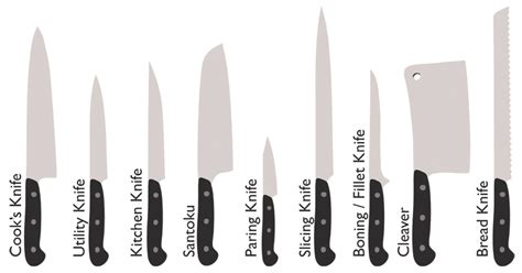 different types of kitchen knives types of kitchen knife blades