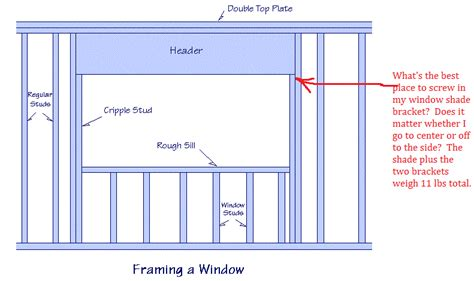 window framing diagram how to attach brackets siding situation doityourself community forums