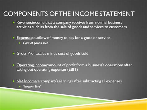 financial statement risk analysis ppt download
