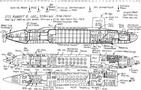 submarine floor plan frompo home page