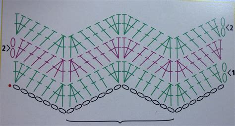 double zig zag pattern chevron pattern there s no picture to pin but follow the