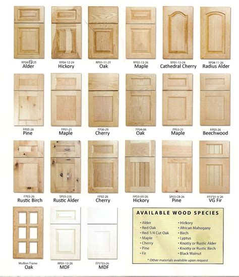 kitchen cabinet fronts styles of kitchen cabinet doors kitchen cabinet door