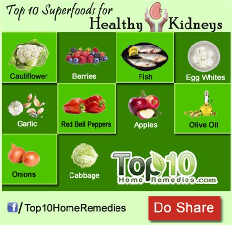foods for top 10 superfoods for healthy kidneys top 10 home remedies