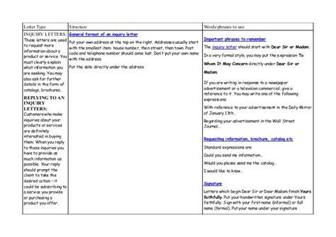 letter of agreement formal letter summary 1379