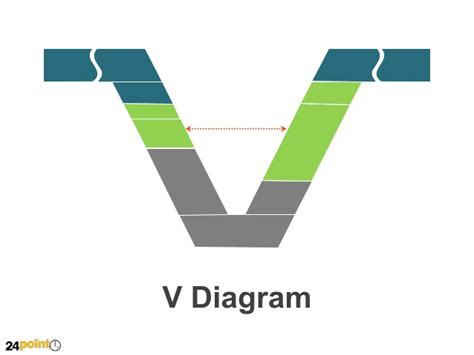 V Diagram Editable Powerpoint Slides Vee Diagram Template