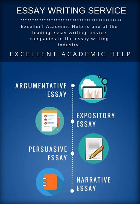Cheap Essay Writing Service by Cheap Essay Writing Service By Expert Essay Writers Mogul