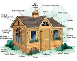 shed options garden storage sheds accessories