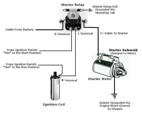 relay starter solenoid wiring diagram wiring diagrams