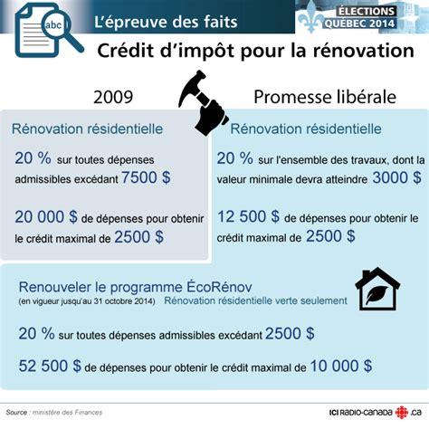 Changer Insert De Cheminée 2613 by Credit Dimpot Chemin 195 169 E