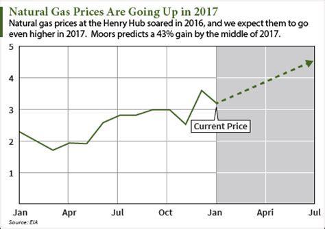 best gas stocks best gas stocks to buy now