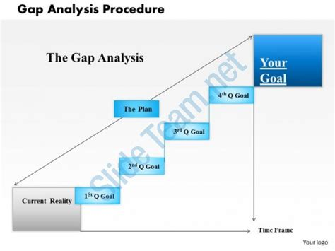 Quotes About Gap Analysis 26 Quotes Gap Analysis Exle Ppt