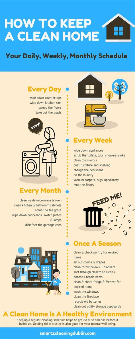 how to keep your house clean 17 best ideas about daily cleaning schedules on pinterest