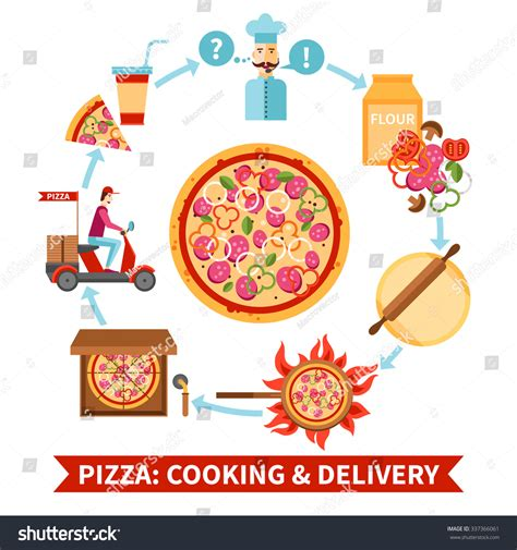 italian food restaurant pizza cooking delivery stock