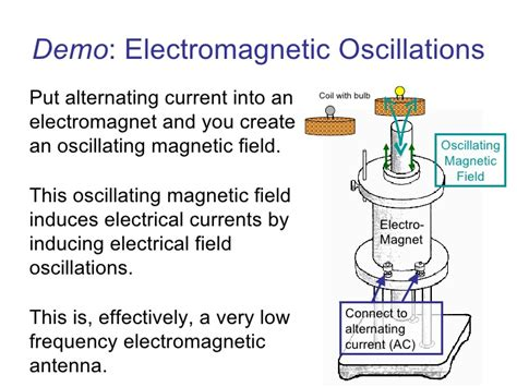 electromagnetic induction and ac electromagnetic induction