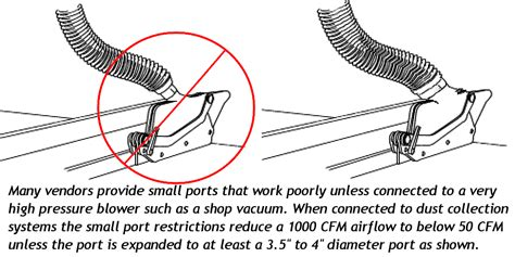 small boat engine compartment ventilation dust collection research ducting