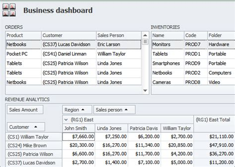 Small Home Business Software Accounting Inventory Sales Small Business Inventory Software Functions And Benefits