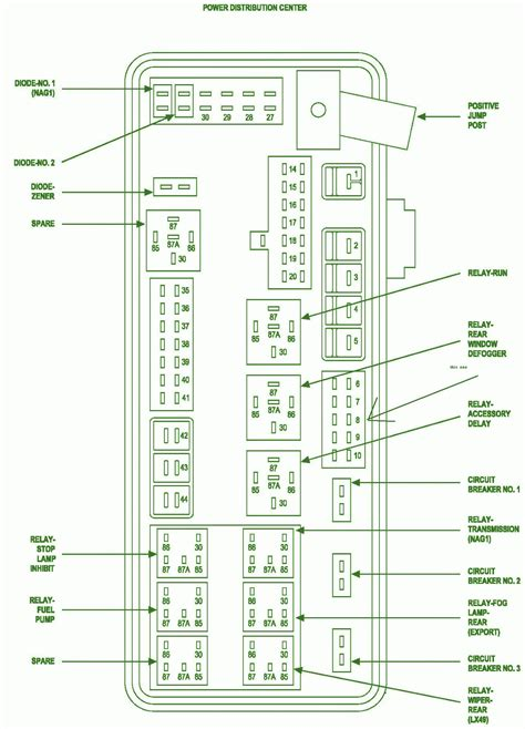 nissan qashqai fuse wiring diagram image collections