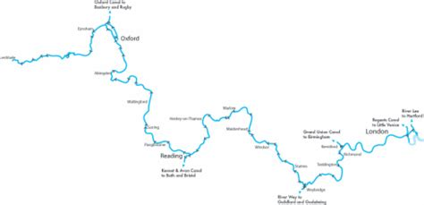 river thames upper course shropshire union canal waterways canal boat