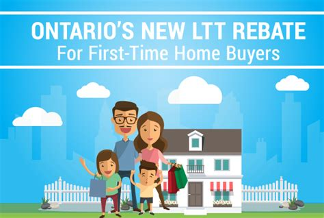 Ontario Government Programs For Time Home Buyers by Time Buyers Now Get Ontario Land Transfer Tax
