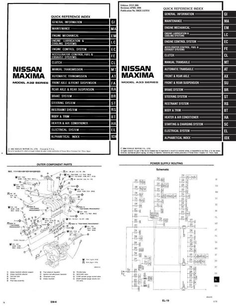 wiring diagram nissan cefiro a32 wiring diagram with