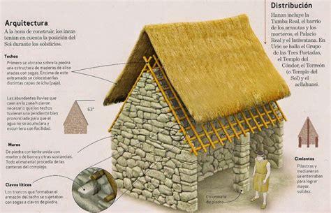 casas inca viviendas incas aprenda historia de la humanidad